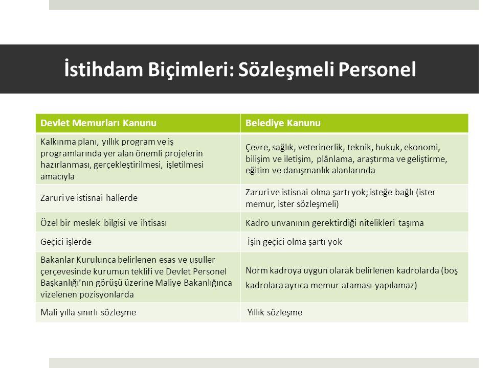 İstihdam Biçimleri: Sözleşmeli Personel
