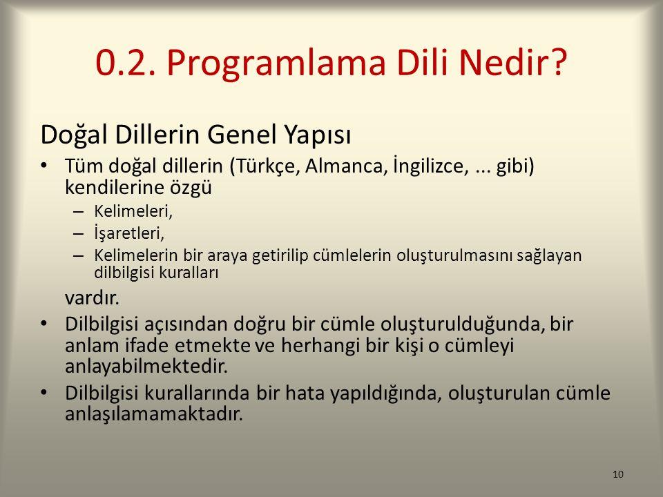 0.2. Programlama Dili Nedir