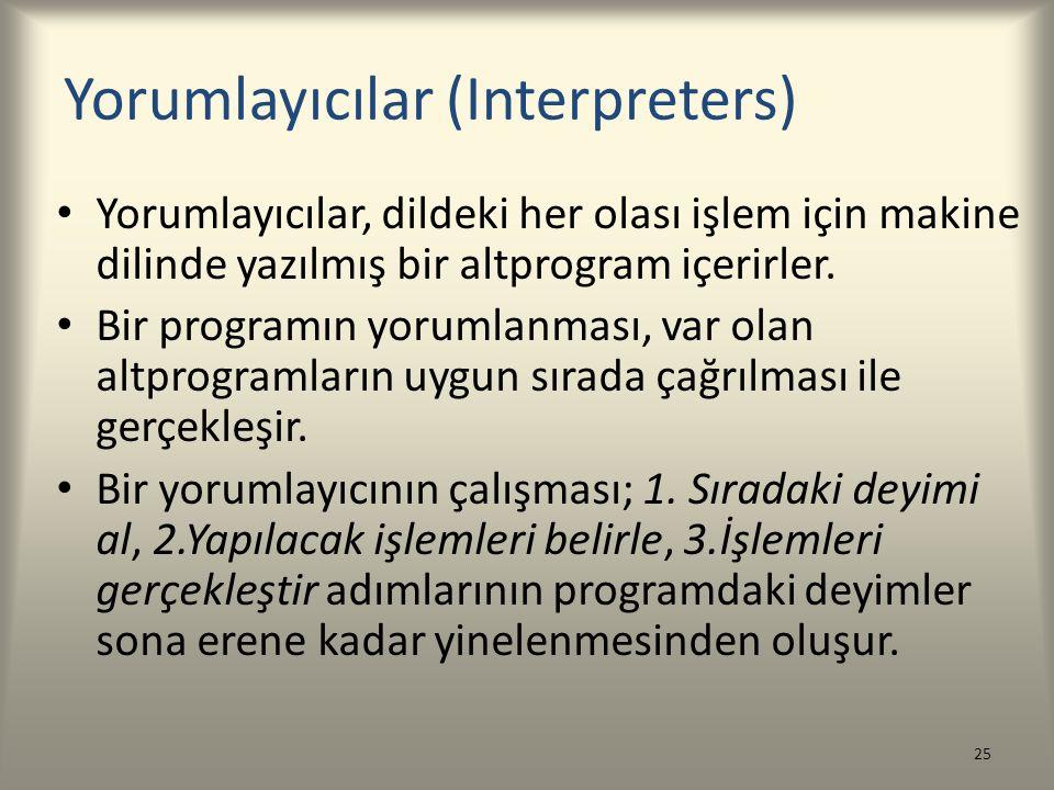 Yorumlayıcılar (Interpreters)