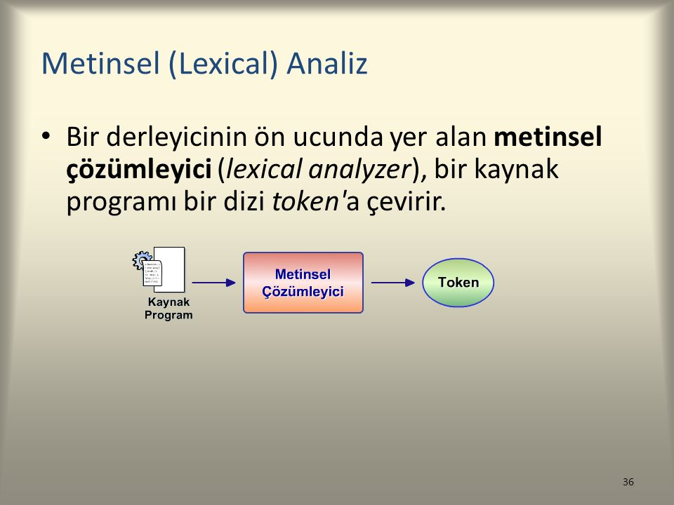 Metinsel (Lexical) Analiz