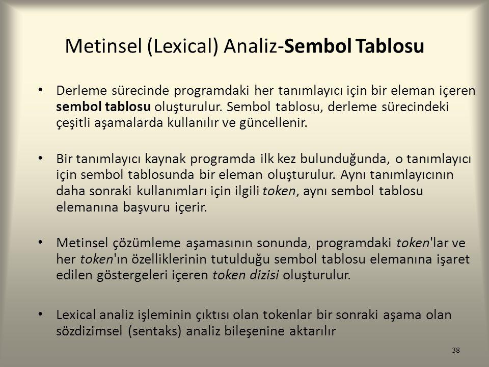 Metinsel (Lexical) Analiz-Sembol Tablosu