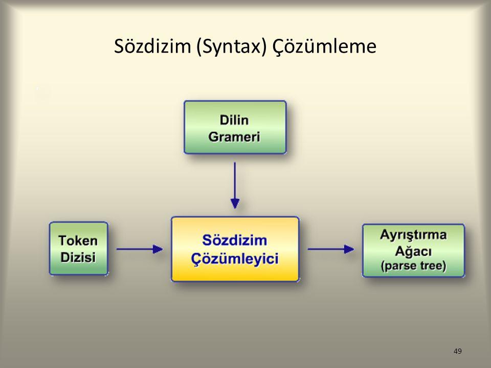 Sözdizim (Syntax) Çözümleme