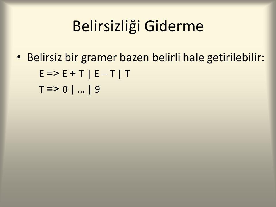 Belirsizliği Giderme Belirsiz bir gramer bazen belirli hale getirilebilir: E => E + T | E – T | T.