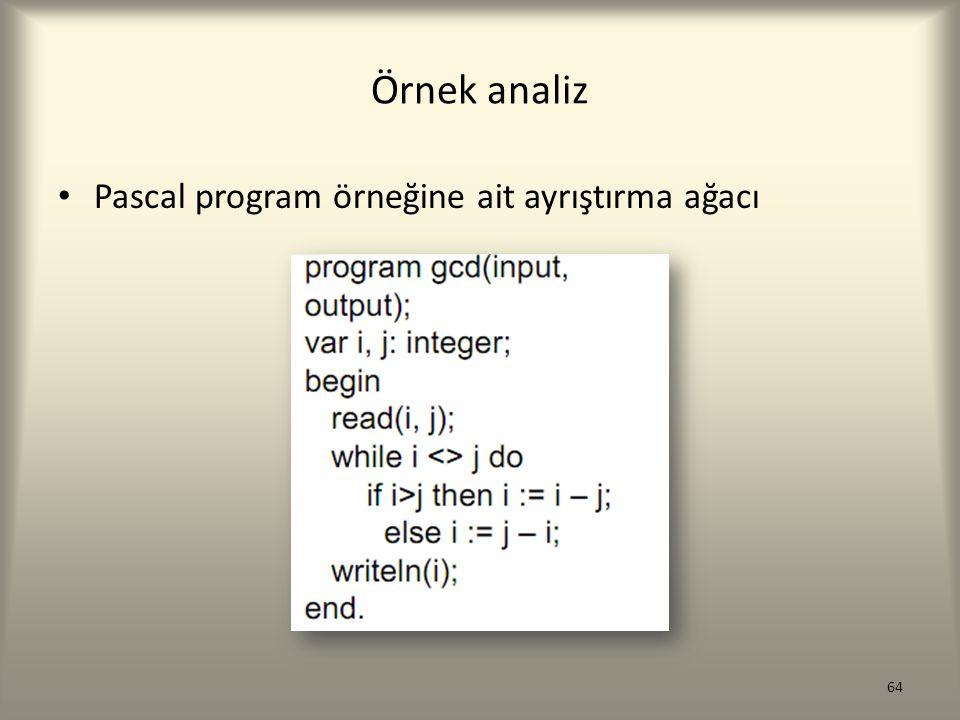 Örnek analiz Pascal program örneğine ait ayrıştırma ağacı