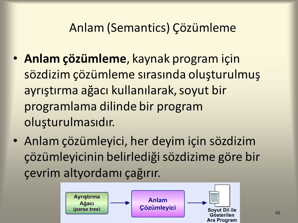 Anlam (Semantics) Çözümleme