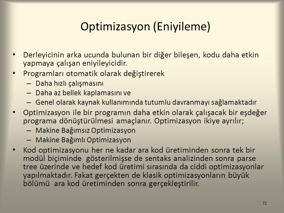 Optimizasyon (Eniyileme)