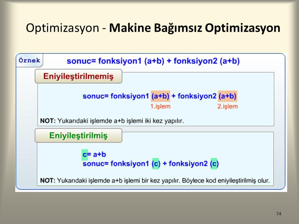 Optimizasyon - Makine Bağımsız Optimizasyon