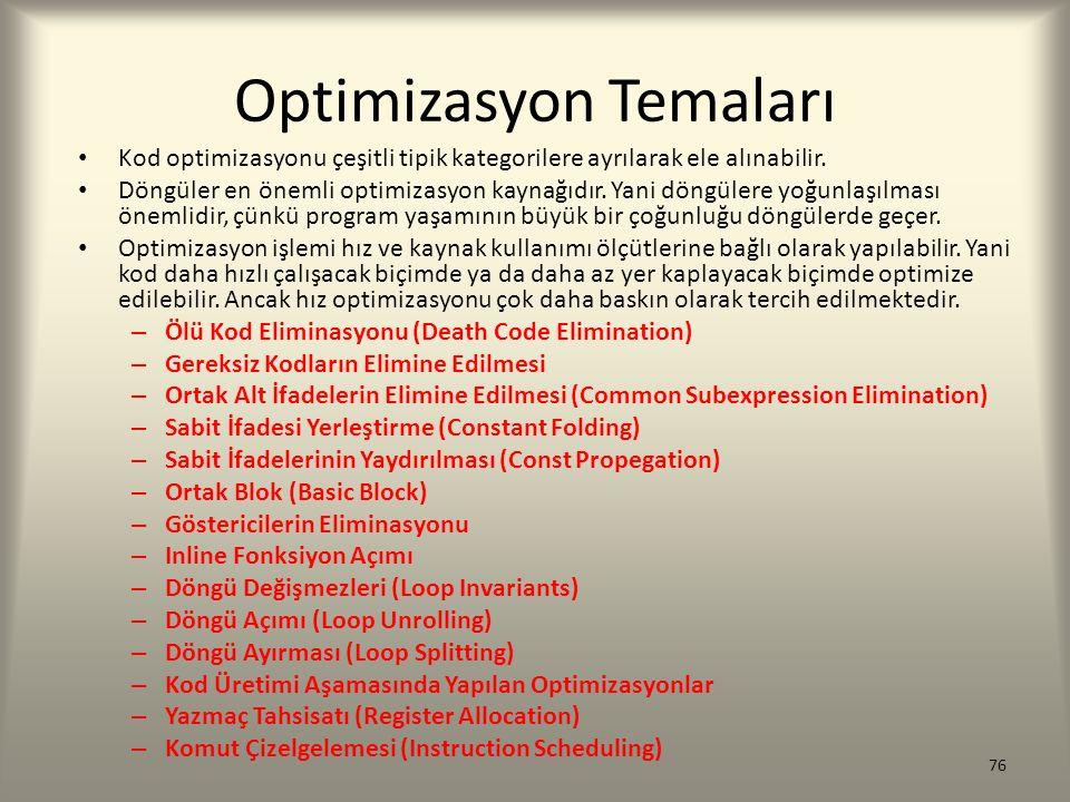 Optimizasyon Temaları