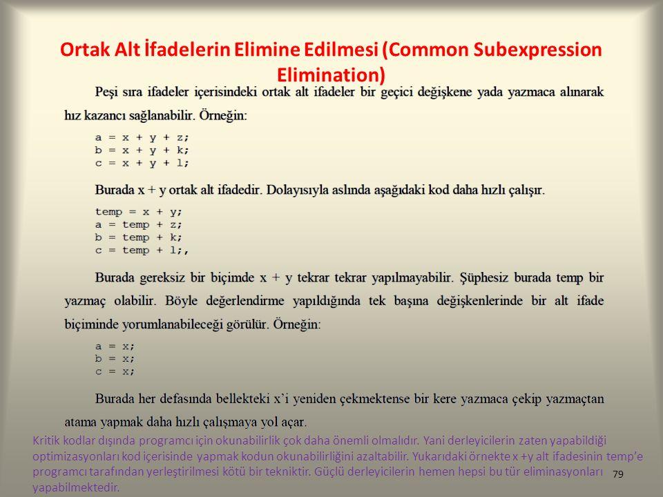 Ortak Alt İfadelerin Elimine Edilmesi (Common Subexpression Elimination)
