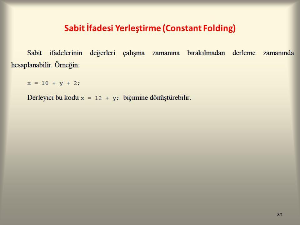 Sabit İfadesi Yerleştirme (Constant Folding)