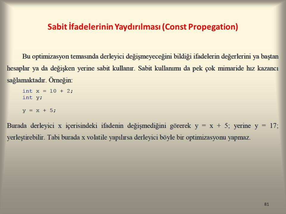 Sabit İfadelerinin Yaydırılması (Const Propegation)