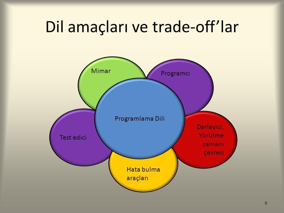 Dil amaçları ve trade-off'lar