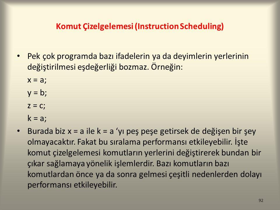 Komut Çizelgelemesi (Instruction Scheduling)