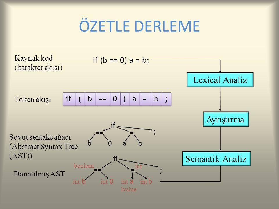ÖZETLE DERLEME Lexical Analiz Ayrıştırma Semantik Analiz Kaynak kod