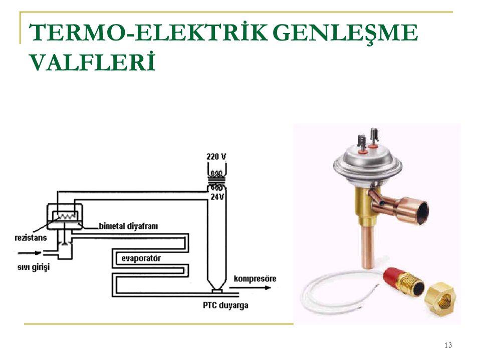 TERMO-ELEKTRİK GENLEŞME VALFLERİ