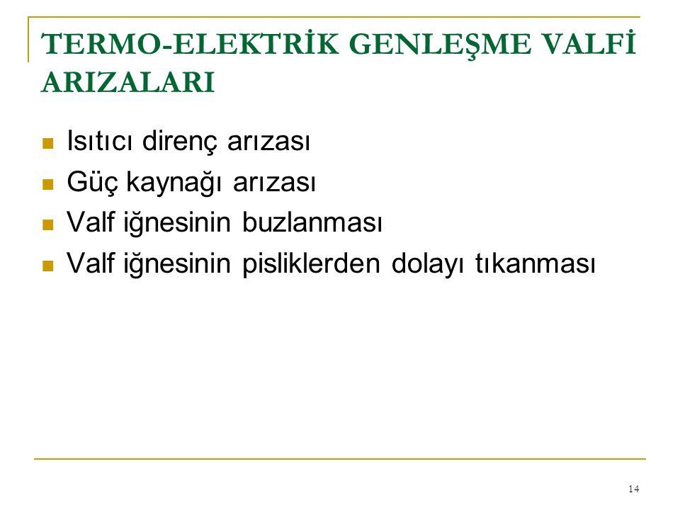 TERMO-ELEKTRİK GENLEŞME VALFİ ARIZALARI