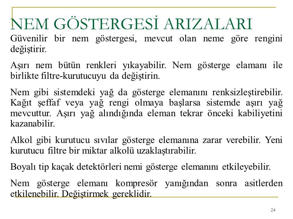NEM GÖSTERGESİ ARIZALARI