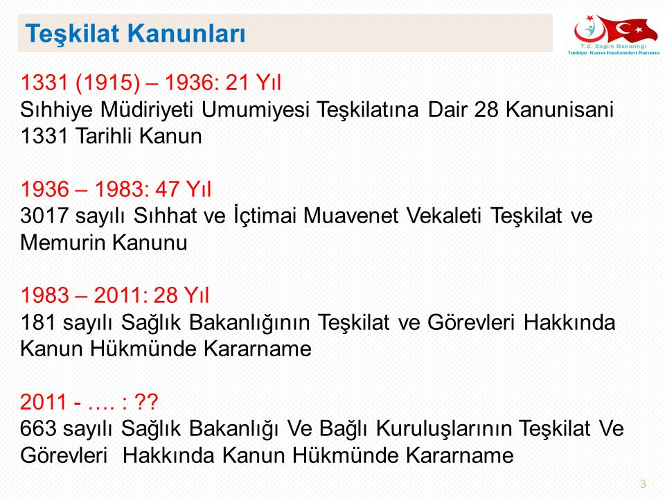 Teşkilat Kanunları 1331 (1915) – 1936: 21 Yıl