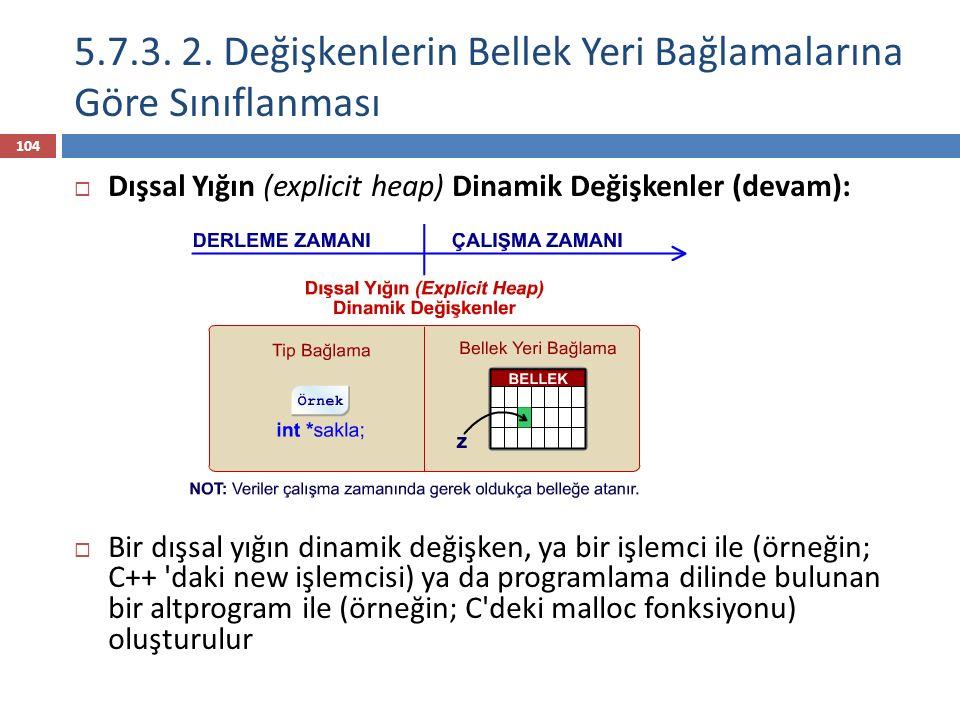 5.7.3. 2. Değişkenlerin Bellek Yeri Bağlamalarına Göre Sınıflanması