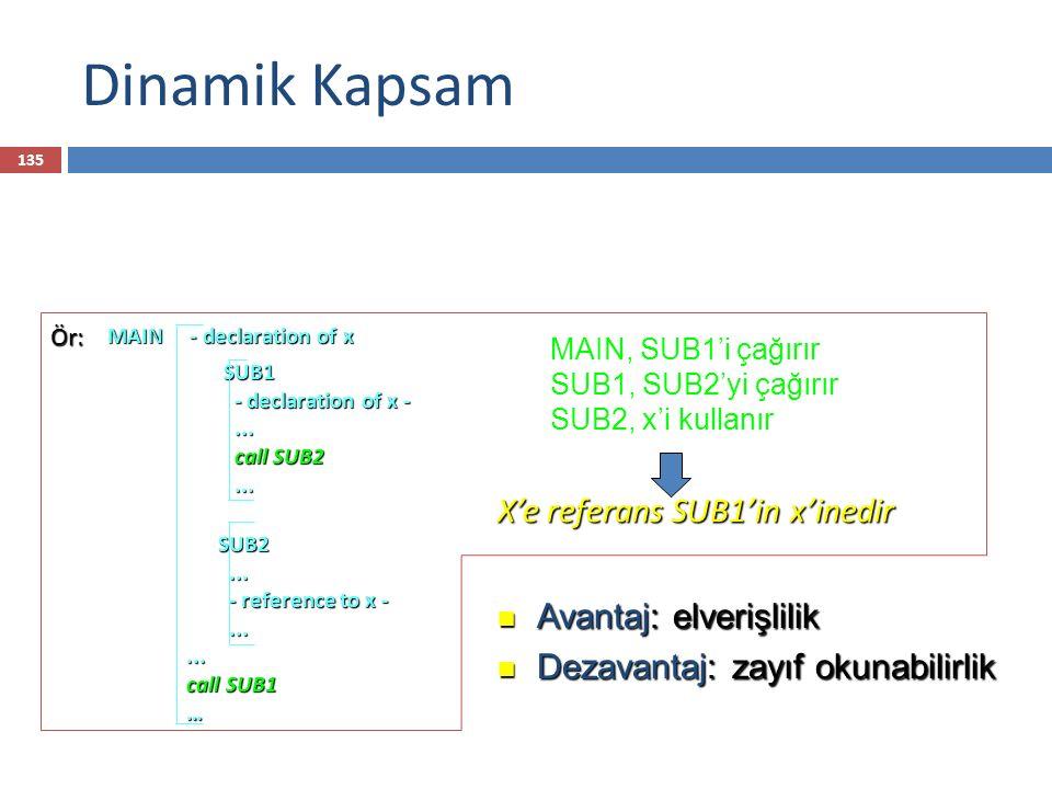 Dinamik Kapsam X'e referans SUB1'in x'inedir Avantaj: elverişlilik