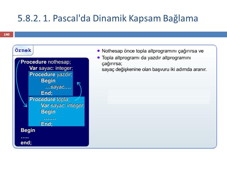 5.8.2. 1. Pascal da Dinamik Kapsam Bağlama