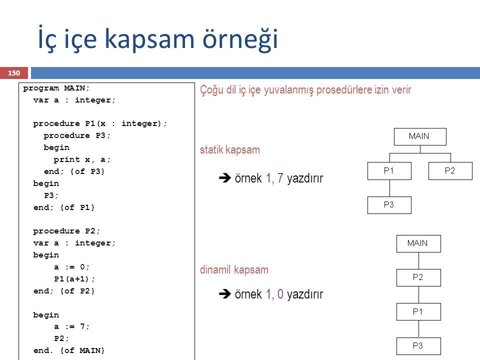 İç içe kapsam örneği  örnek 1, 7 yazdırır  örnek 1, 0 yazdırır