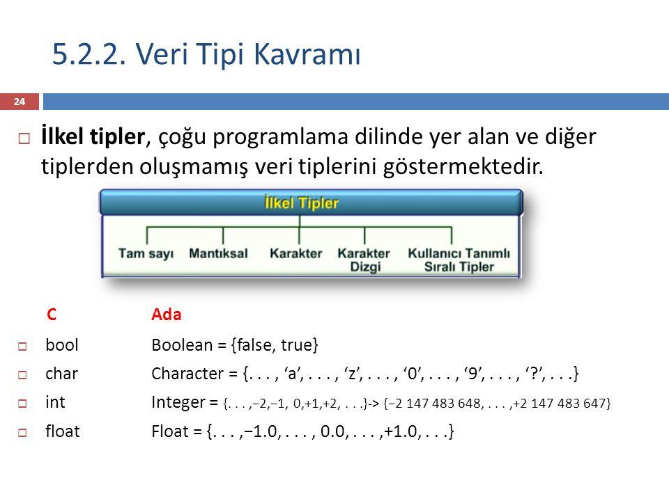 5.2.2. Veri Tipi Kavramı İlkel tipler, çoğu programlama dilinde yer alan ve diğer tiplerden oluşmamış veri tiplerini göstermektedir.