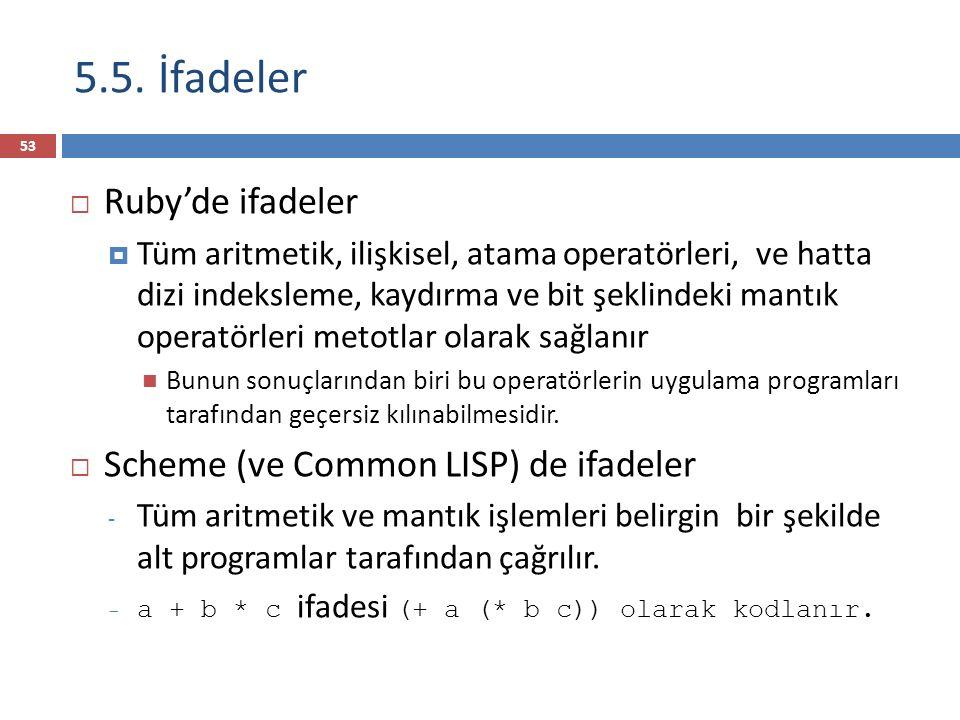 5.5. İfadeler Ruby'de ifadeler Scheme (ve Common LISP) de ifadeler