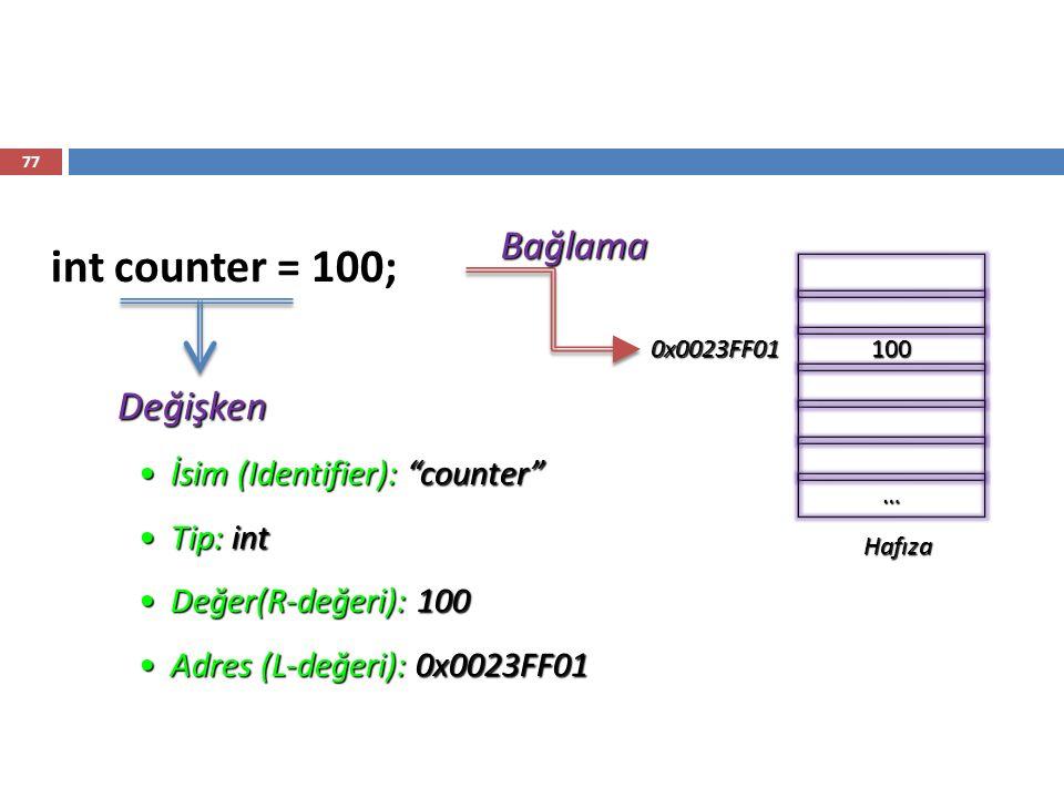 int counter = 100; Bağlama Değişken İsim (Identifier): counter