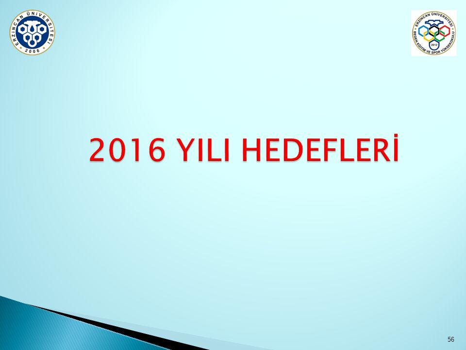 2016 YILI HEDEFLERİ