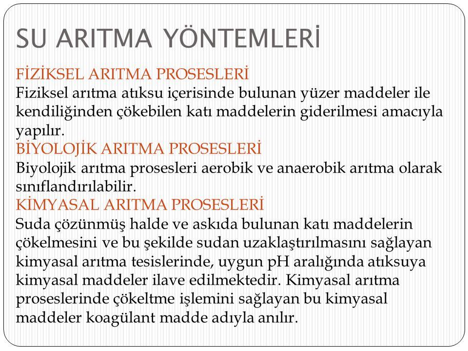 SU ARITMA YÖNTEMLERİ