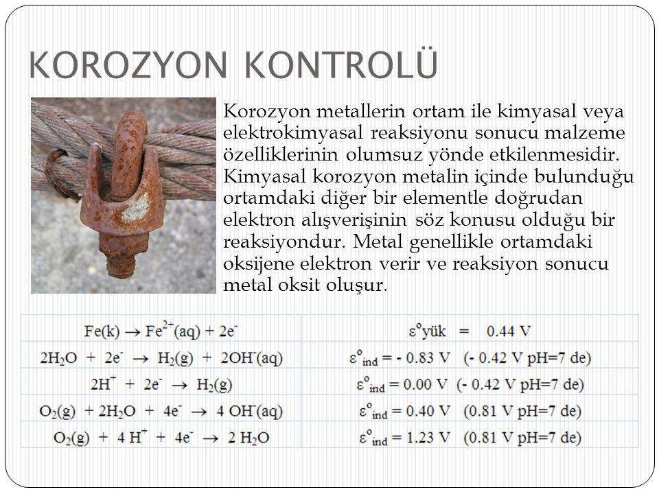 KOROZYON KONTROLÜ