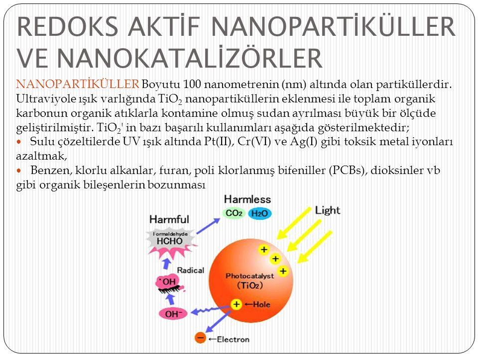 REDOKS AKTİF NANOPARTİKÜLLER VE NANOKATALİZÖRLER