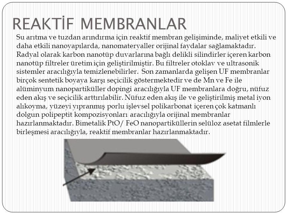 REAKTİF MEMBRANLAR