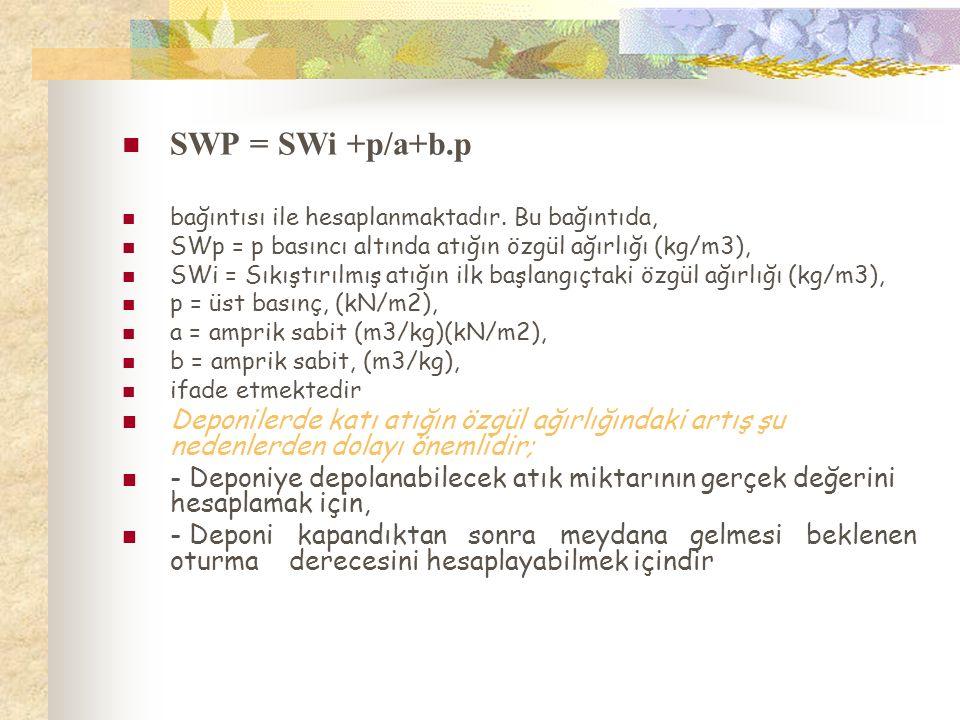 SWP = SWi +p/a+b.p bağıntısı ile hesaplanmaktadır. Bu bağıntıda, SWp = p basıncı altında atığın özgül ağırlığı (kg/m3),