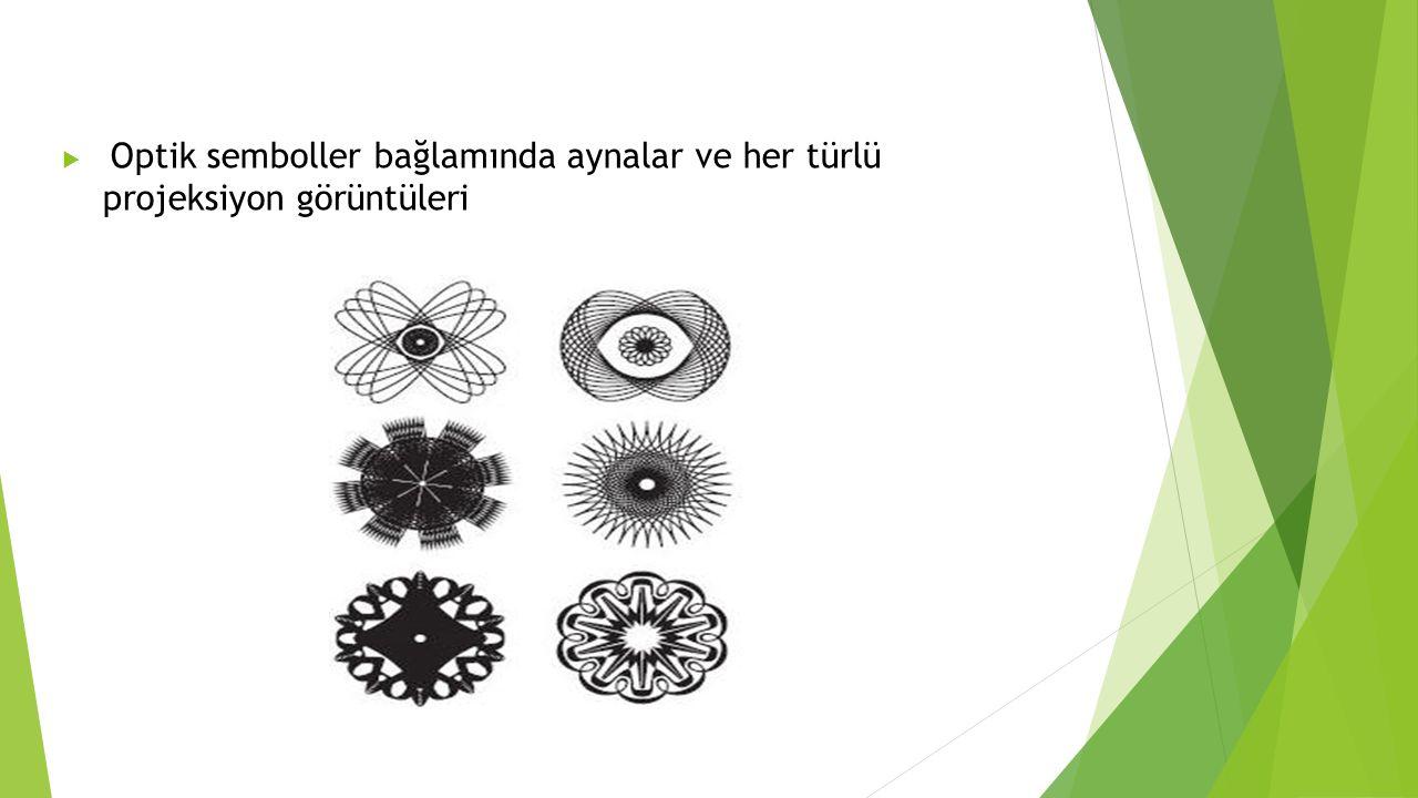 Optik semboller bağlamında aynalar ve her türlü projeksiyon görüntüleri