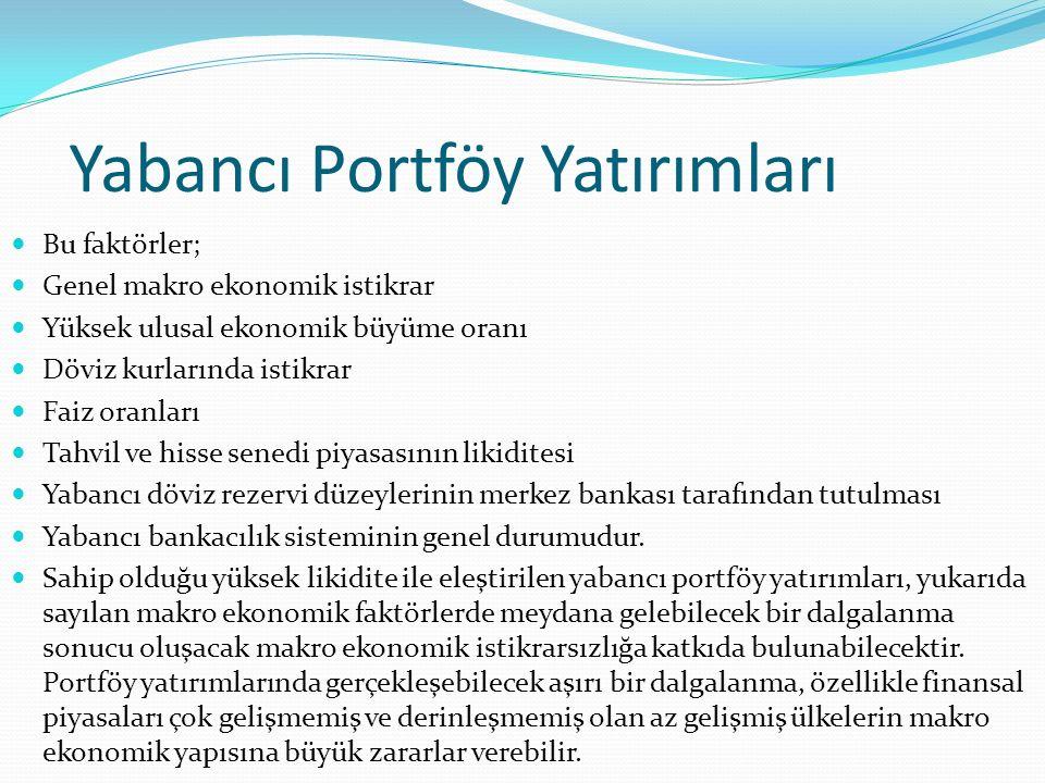 Yabancı Portföy Yatırımları