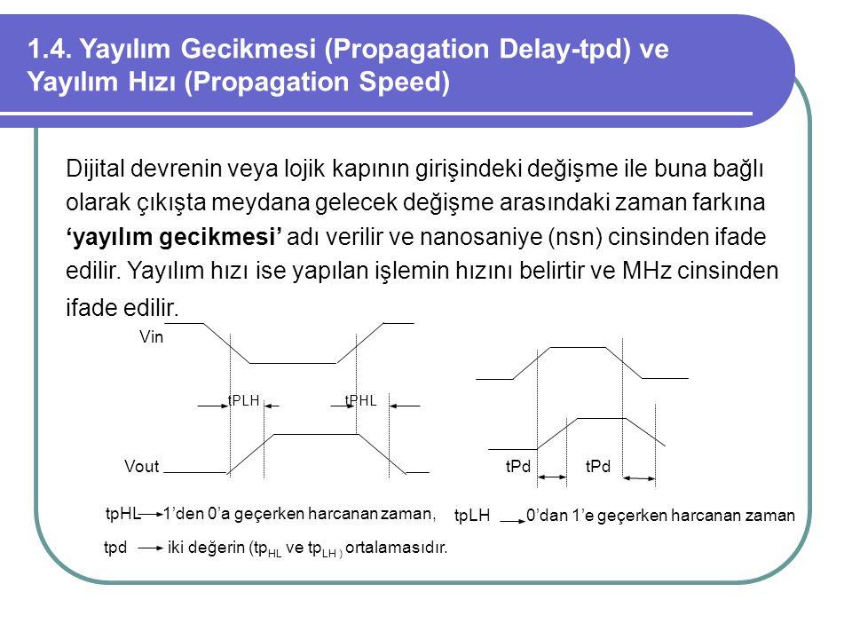 1.4. Yayılım Gecikmesi (Propagation Delay-tpd) ve Yayılım Hızı (Propagation Speed)