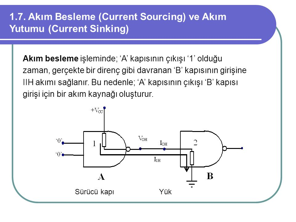 1.7. Akım Besleme (Current Sourcing) ve Akım Yutumu (Current Sinking)
