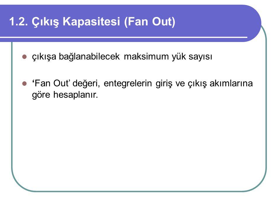 1.2. Çıkış Kapasitesi (Fan Out)