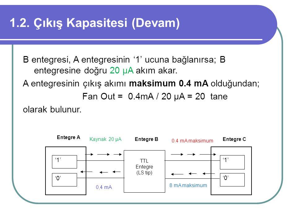 1.2. Çıkış Kapasitesi (Devam)