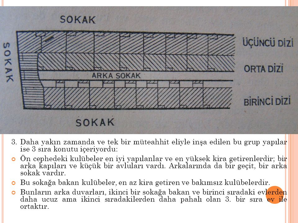 30 3. Daha yakın zamanda ve tek bir müteahhit eliyle inşa edilen bu grup yapılar ise 3 sıra konutu içeriyordu: