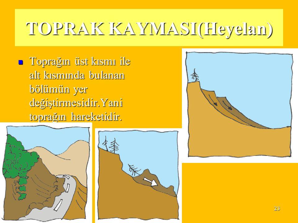 TOPRAK KAYMASI(Heyelan)