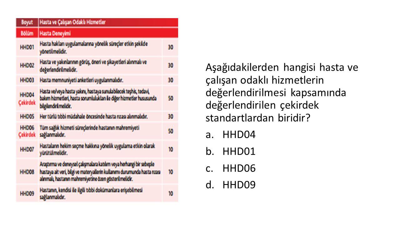 Aşağıdakilerden hangisi hasta ve çalışan odaklı hizmetlerin değerlendirilmesi kapsamında değerlendirilen çekirdek standartlardan biridir