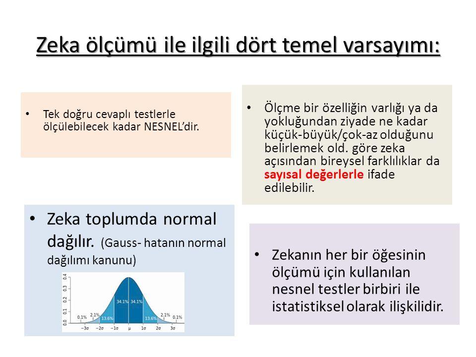 Zeka ölçümü ile ilgili dört temel varsayımı: