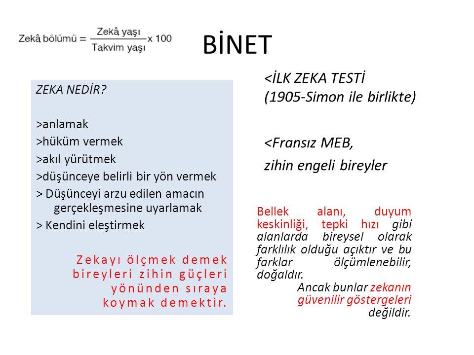 BİNET <İLK ZEKA TESTİ (1905-Simon ile birlikte) <Fransız MEB,
