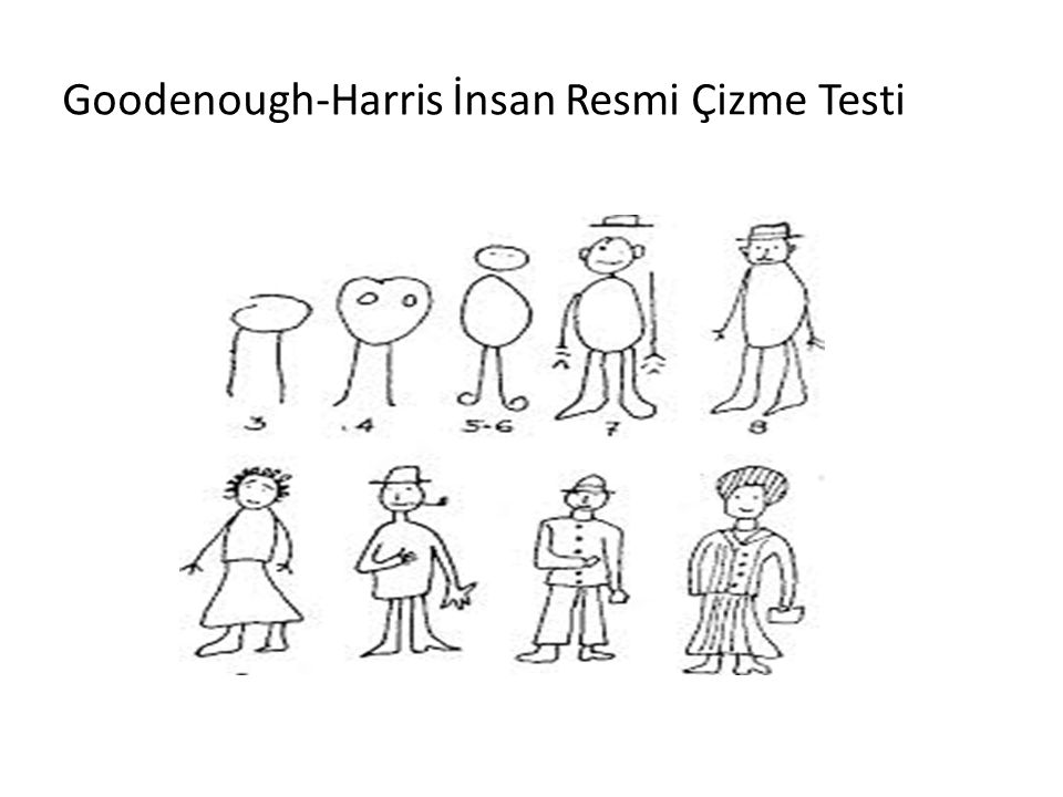 Goodenough-Harris İnsan Resmi Çizme Testi