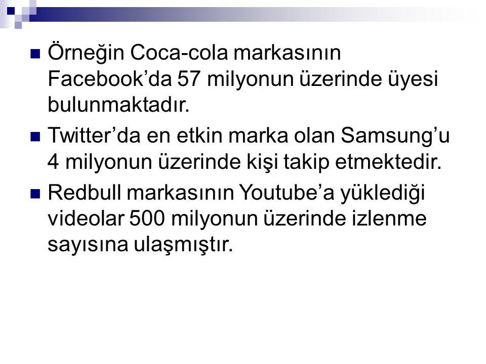 Örneğin Coca-cola markasının Facebook'da 57 milyonun üzerinde üyesi bulunmaktadır.