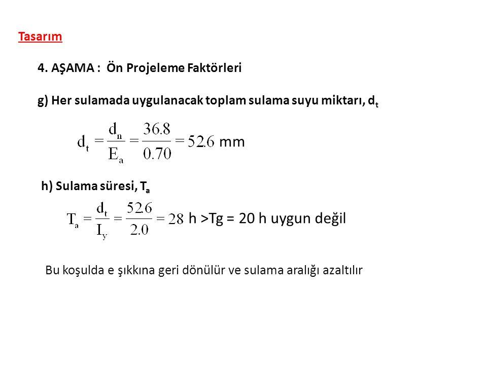 mm h >Tg = 20 h uygun değil Tasarım