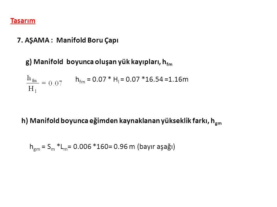 Tasarım 7. AŞAMA : Manifold Boru Çapı. g) Manifold boyunca oluşan yük kayıpları, hfm. hfm = 0.07 * Hl = 0.07 *16.54 =1.16m.